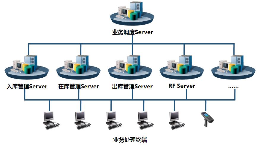 t3系统概述_拓图科技(北京)有限公司